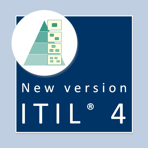 ITIL 4 Process Map: The ITIL 4 process modell