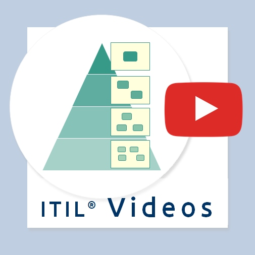 Videos ITIL Process Map