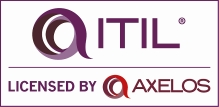 The ITIL Process Map ITIL 2011 licensed by AXELOS.