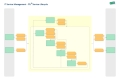 ITIL Process Map also for Visio 2013