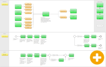 BPMN: ITIL Visio Process Flows